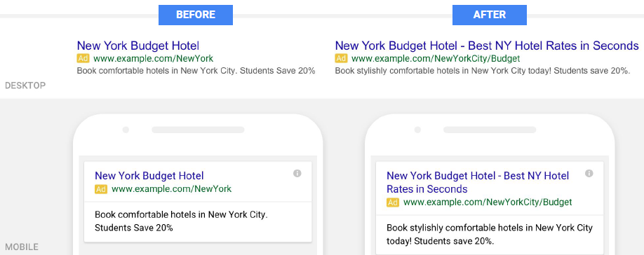 Expanded Search Ads